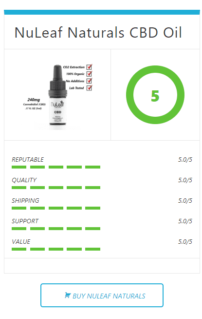 NuLeaf Naturals Rating
