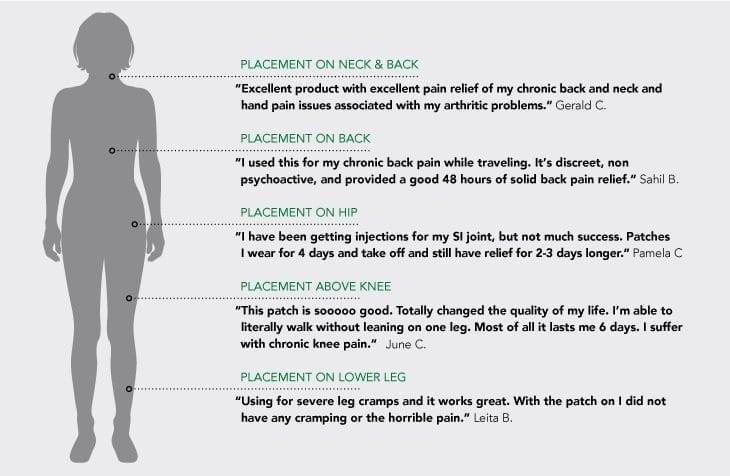 pure ratios wellness reviews