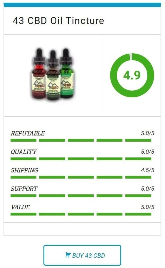 43 CBD Hemp Oil Review