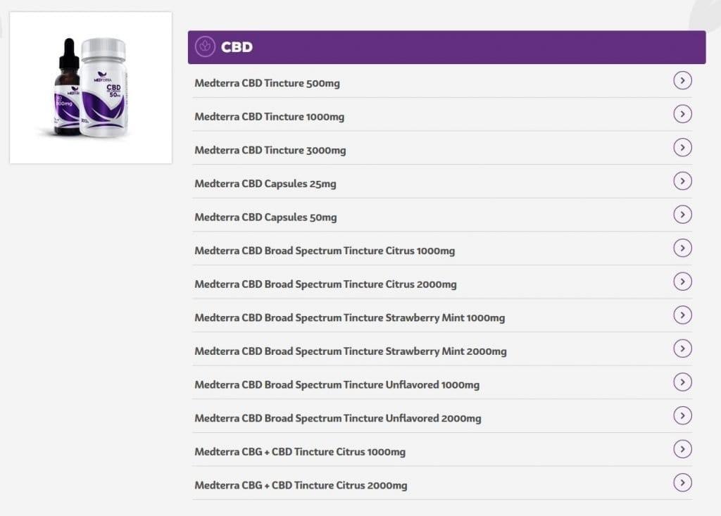 Medterra COA Lab Results